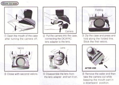 WP-S10 Manual