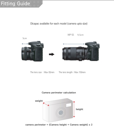 WP-S5 Fit Camera Dimension
